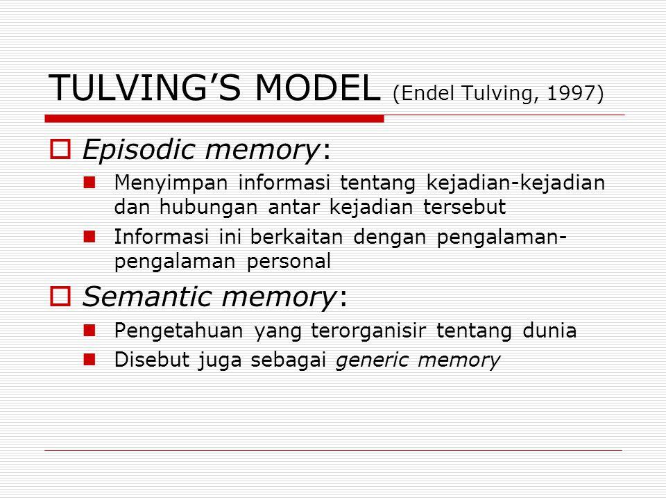 TULVING'S MODEL (Endel Tulving, 1997)  Episodic memory: Menyimpan informasi tentang kejadian-kejadian dan hubungan antar kejadian tersebut Informasi ini berkaitan dengan pengalaman- pengalaman personal  Semantic memory: Pengetahuan yang terorganisir tentang dunia Disebut juga sebagai generic memory