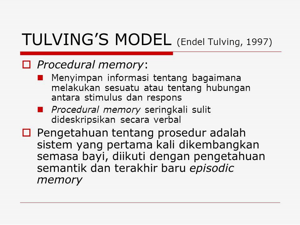 TULVING'S MODEL (Endel Tulving, 1997)  Procedural memory: Menyimpan informasi tentang bagaimana melakukan sesuatu atau tentang hubungan antara stimulus dan respons Procedural memory seringkali sulit dideskripsikan secara verbal  Pengetahuan tentang prosedur adalah sistem yang pertama kali dikembangkan semasa bayi, diikuti dengan pengetahuan semantik dan terakhir baru episodic memory
