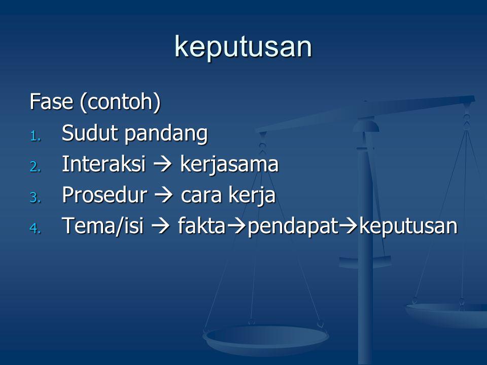 keputusan Fase (contoh) 1. Sudut pandang 2. Interaksi  kerjasama 3. Prosedur  cara kerja 4. Tema/isi  fakta  pendapat  keputusan