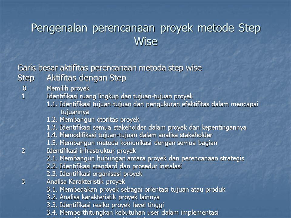 Pengenalan perencanaan proyek metode Step Wise Garis besar aktifitas perencanaan metoda step wise StepAktifitas dengan Step 0 Memilih proyek 0 Memilih proyek 1 Identifikasi ruang lingkup dan tujuan-tujuan proyek 1 Identifikasi ruang lingkup dan tujuan-tujuan proyek 1.1.