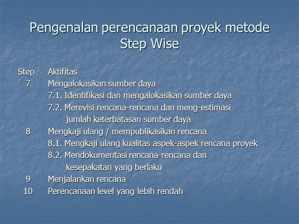 Pengenalan perencanaan proyek metode Step Wise StepAktifitas 7Mengalokasikan sumber daya 7Mengalokasikan sumber daya 7.1.
