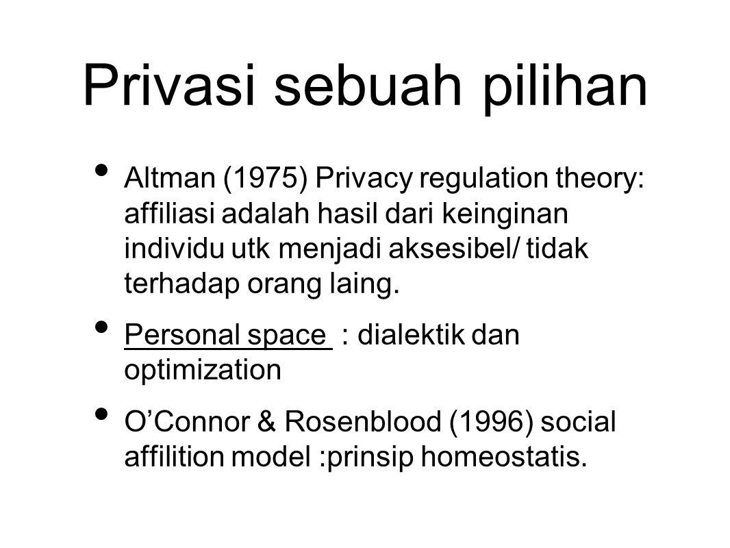 Privasi sebuah pilihan Altman (1975) Privacy regulation theory: affiliasi adalah hasil dari keinginan individu utk menjadi aksesibel/ tidak terhadap orang laing.