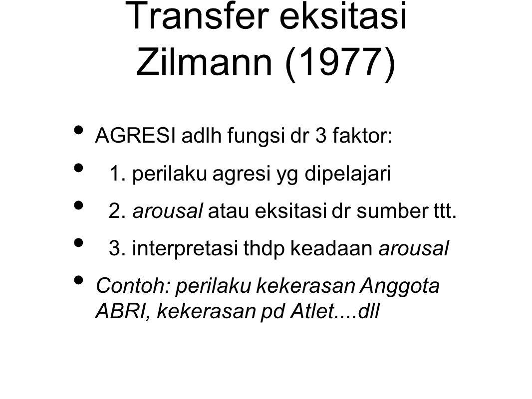 Transfer eksitasi Zilmann (1977) AGRESI adlh fungsi dr 3 faktor: 1.