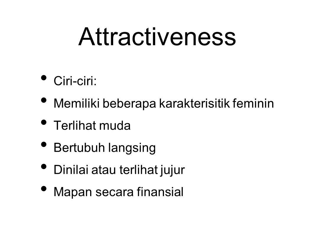 Attractiveness Ciri-ciri: Memiliki beberapa karakterisitik feminin Terlihat muda Bertubuh langsing Dinilai atau terlihat jujur Mapan secara finansial