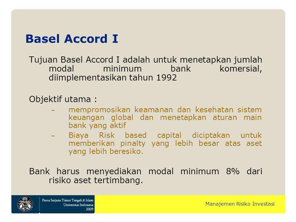 Pasca Sarjana Timur Tengah & Islam Universitas Indonesia 2009 Manajemen Risiko Investasi Tahun 1996 Basel Accord I diamandement, memasukkan Risiko pasar yang diimplementasikan tahun 1997 Bank diprkenankan menggunakan model standar atau pendekatan internal (internal model approach), tergantung pada sistem manajemen risikonya Amandemen membagi aset atas 1.