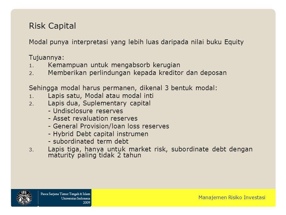 Pasca Sarjana Timur Tengah & Islam Universitas Indonesia 2009 Manajemen Risiko Investasi Risk Capital Modal punya interpretasi yang lebih luas daripad