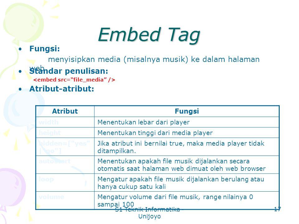 S1 Teknik Informatika - Unijoyo 17 Embed Tag Standar penulisan: Atribut-atribut: Fungsi: menyisipkan media (misalnya musik) ke dalam halaman web AtributFungsi widthMenentukan lebar dari player heightMenentukan tinggi dari media player hidden=[ yes | no ] Jika atribut ini bernilai true, maka media player tidak ditampilkan.