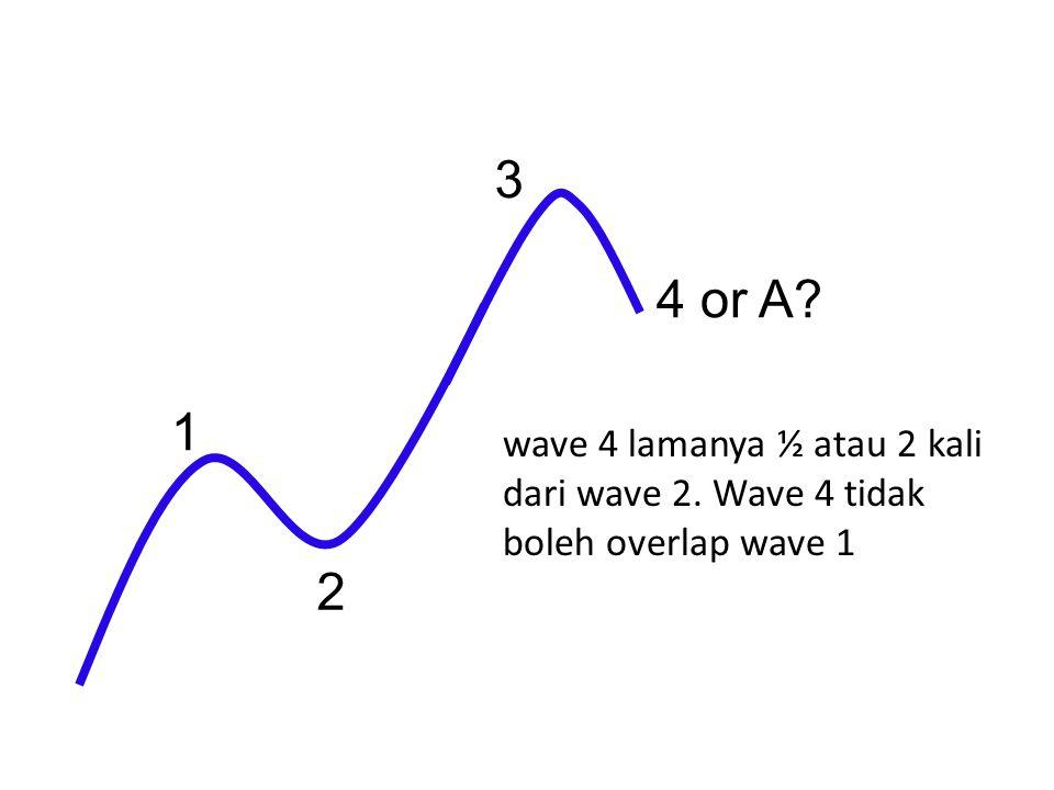 1 2 3 4 or A? wave 4 lamanya ½ atau 2 kali dari wave 2. Wave 4 tidak boleh overlap wave 1