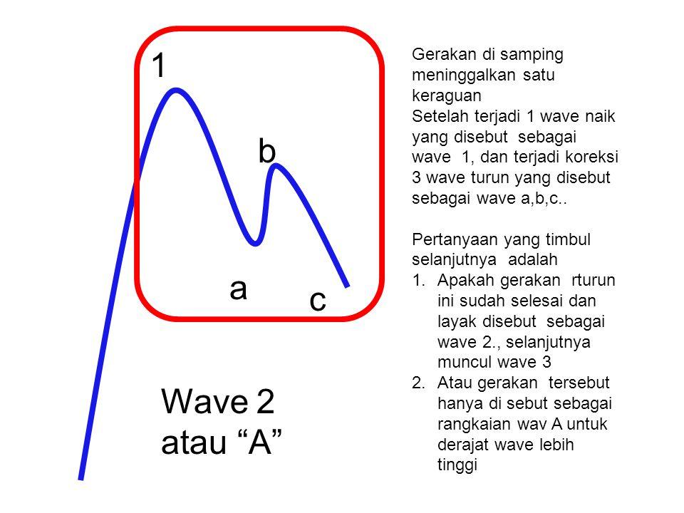 Gerakan di samping meninggalkan satu keraguan Setelah terjadi 1 wave naik yang disebut sebagai wave 1, dan terjadi koreksi 3 wave turun yang disebut s