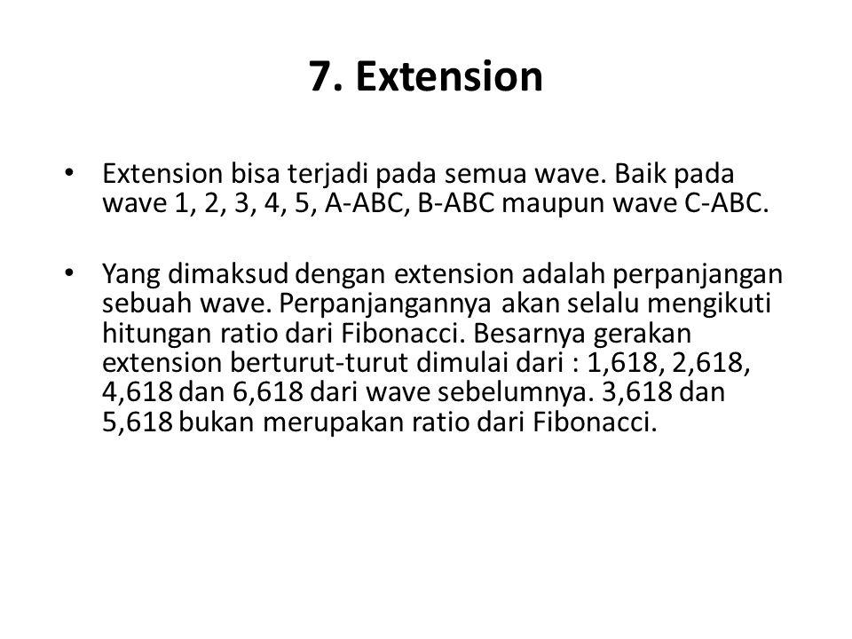 7. Extension Extension bisa terjadi pada semua wave. Baik pada wave 1, 2, 3, 4, 5, A-ABC, B-ABC maupun wave C-ABC. Yang dimaksud dengan extension adal