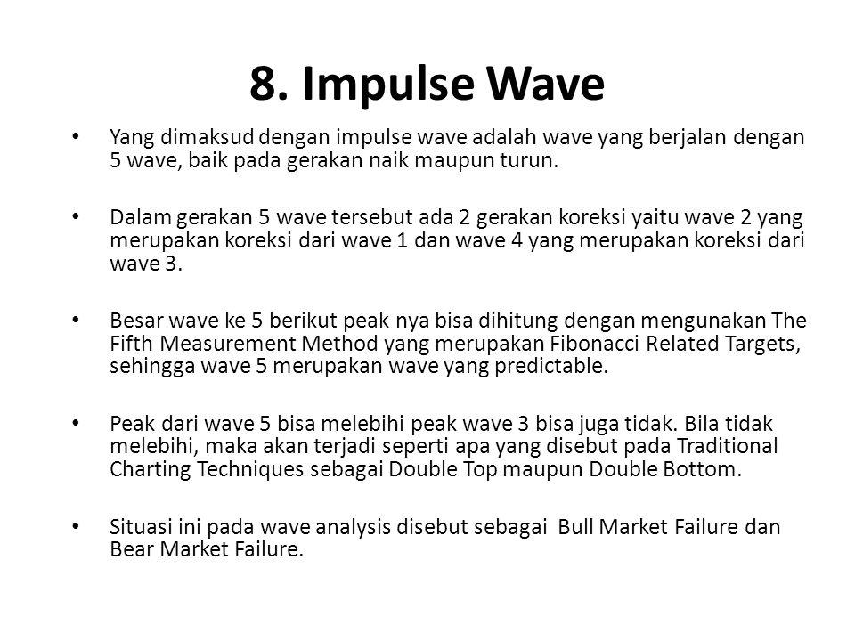 8. Impulse Wave Yang dimaksud dengan impulse wave adalah wave yang berjalan dengan 5 wave, baik pada gerakan naik maupun turun. Dalam gerakan 5 wave t