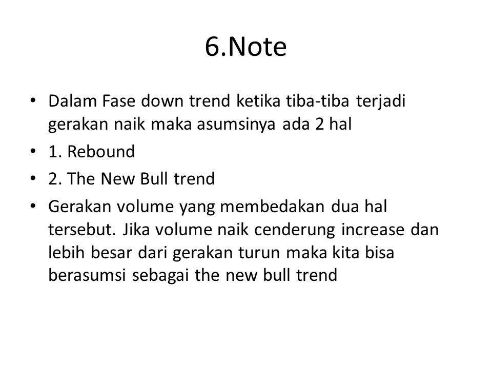 6.Note Dalam Fase down trend ketika tiba-tiba terjadi gerakan naik maka asumsinya ada 2 hal 1. Rebound 2. The New Bull trend Gerakan volume yang membe