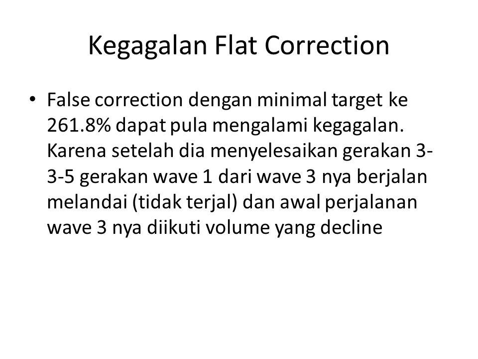 Kegagalan Flat Correction False correction dengan minimal target ke 261.8% dapat pula mengalami kegagalan. Karena setelah dia menyelesaikan gerakan 3-