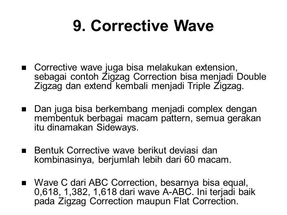 Corrective wave juga bisa melakukan extension, sebagai contoh Zigzag Correction bisa menjadi Double Zigzag dan extend kembali menjadi Triple Zigzag. D