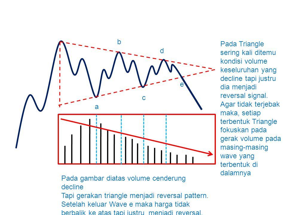 a b c d e Pada Triangle sering kali ditemu kondisi volume keseluruhan yang decline tapi justru dia menjadi reversal signal. Agar tidak terjebak maka,