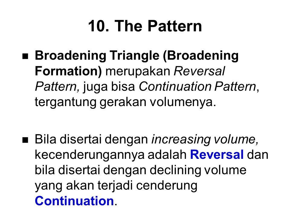 Broadening Triangle (Broadening Formation) merupakan Reversal Pattern, juga bisa Continuation Pattern, tergantung gerakan volumenya. Bila disertai den