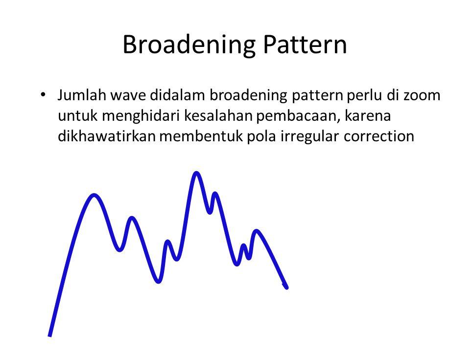 Broadening Pattern Jumlah wave didalam broadening pattern perlu di zoom untuk menghidari kesalahan pembacaan, karena dikhawatirkan membentuk pola irre