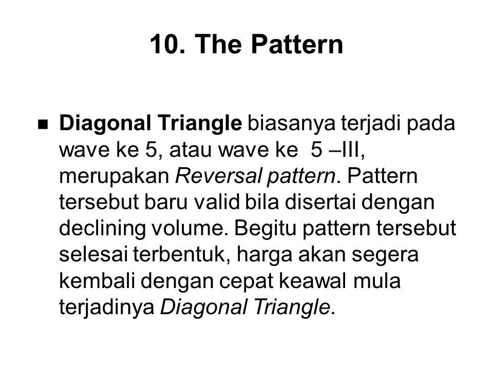 Diagonal Triangle biasanya terjadi pada wave ke 5, atau wave ke 5 –III, merupakan Reversal pattern. Pattern tersebut baru valid bila disertai dengan d
