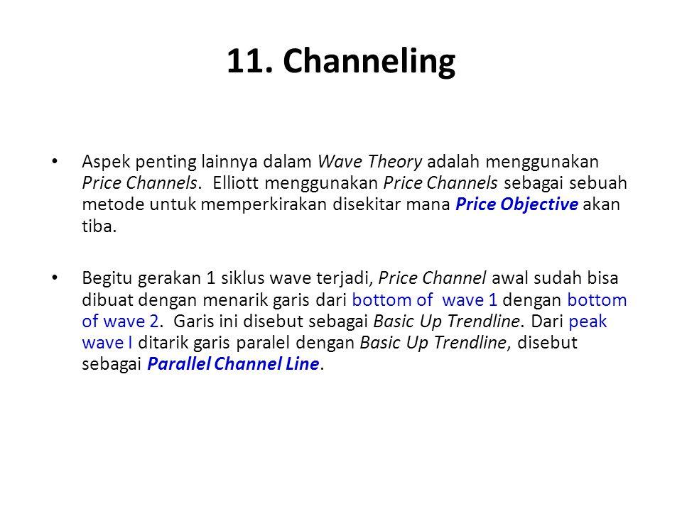 11. Channeling Aspek penting lainnya dalam Wave Theory adalah menggunakan Price Channels. Elliott menggunakan Price Channels sebagai sebuah metode unt