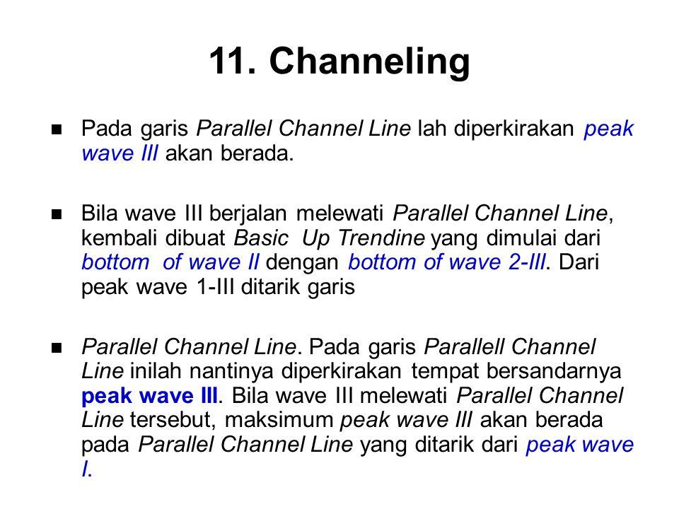 Pada garis Parallel Channel Line lah diperkirakan peak wave III akan berada. Bila wave III berjalan melewati Parallel Channel Line, kembali dibuat Bas