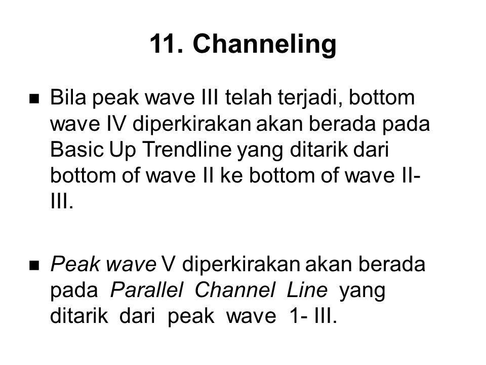Bila peak wave III telah terjadi, bottom wave IV diperkirakan akan berada pada Basic Up Trendline yang ditarik dari bottom of wave II ke bottom of wav