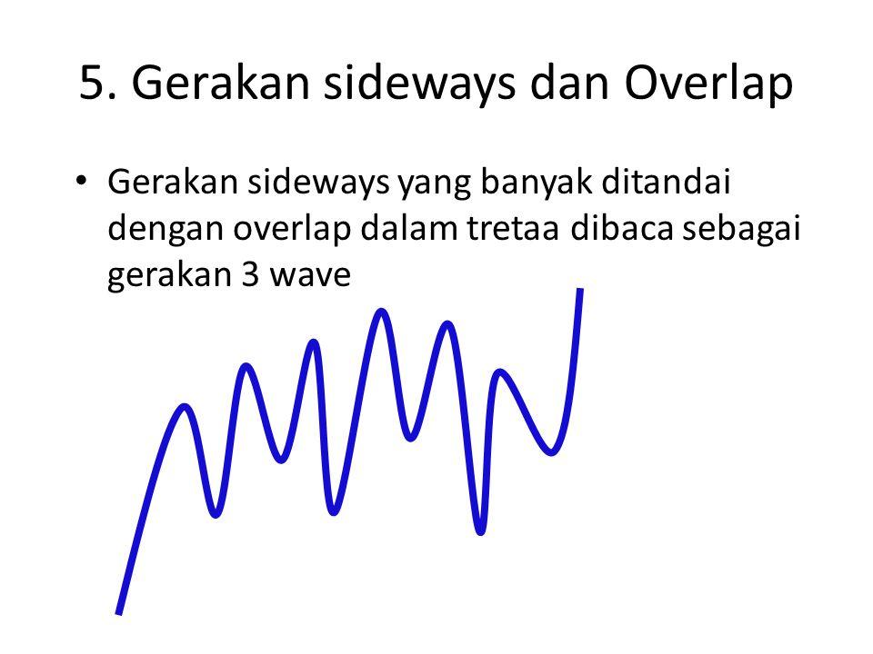 5. Gerakan sideways dan Overlap Gerakan sideways yang banyak ditandai dengan overlap dalam tretaa dibaca sebagai gerakan 3 wave