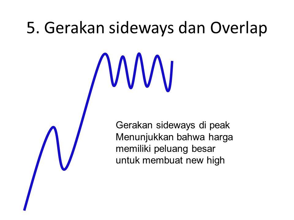 5. Gerakan sideways dan Overlap Gerakan sideways di peak Menunjukkan bahwa harga memiliki peluang besar untuk membuat new high