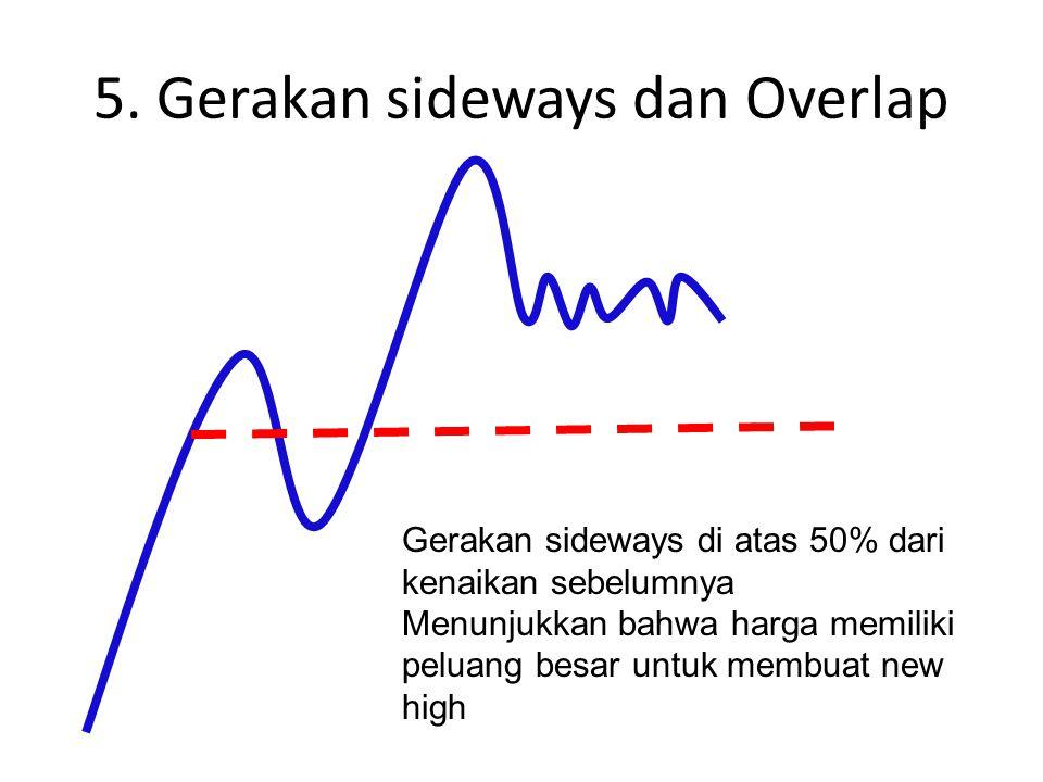 5. Gerakan sideways dan Overlap Gerakan sideways di atas 50% dari kenaikan sebelumnya Menunjukkan bahwa harga memiliki peluang besar untuk membuat new