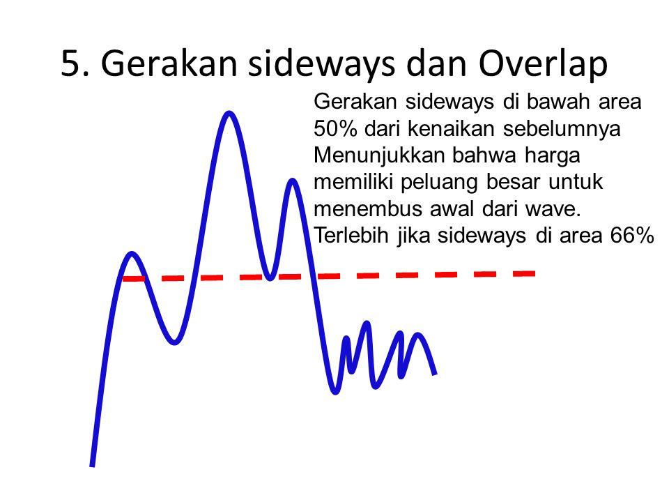 5. Gerakan sideways dan Overlap Gerakan sideways di bawah area 50% dari kenaikan sebelumnya Menunjukkan bahwa harga memiliki peluang besar untuk menem
