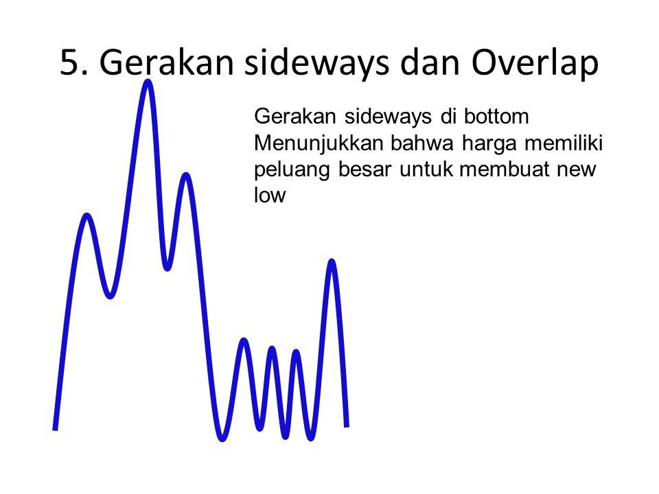 5. Gerakan sideways dan Overlap Gerakan sideways di bottom Menunjukkan bahwa harga memiliki peluang besar untuk membuat new low