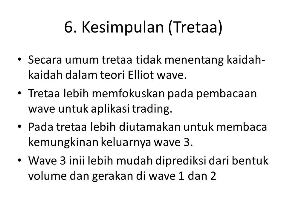 6. Kesimpulan (Tretaa) Secara umum tretaa tidak menentang kaidah- kaidah dalam teori Elliot wave. Tretaa lebih memfokuskan pada pembacaan wave untuk a