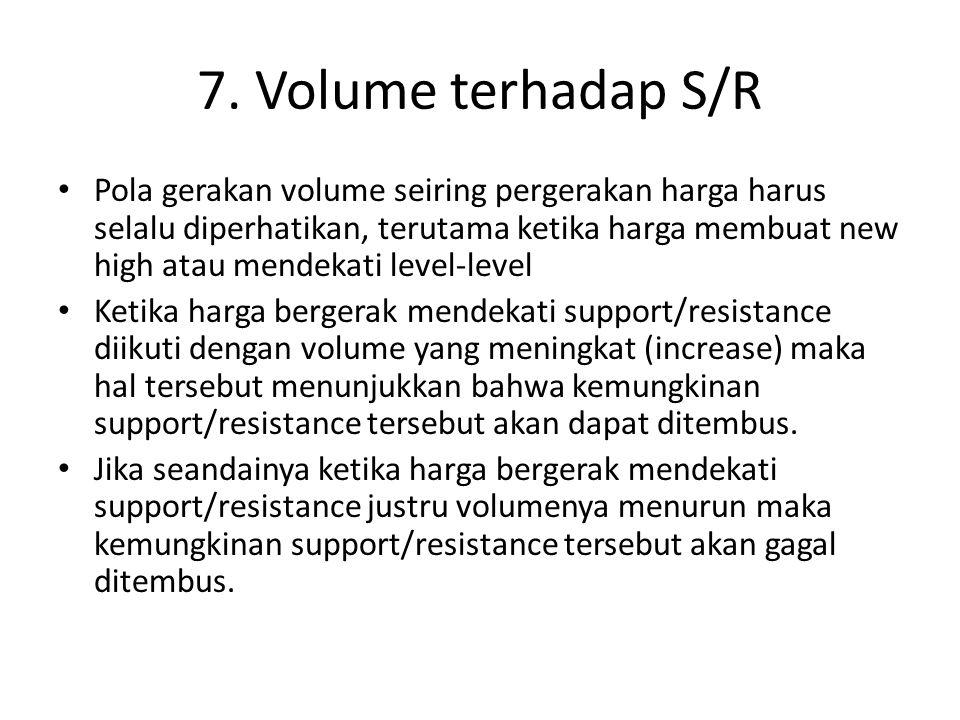7. Volume terhadap S/R Pola gerakan volume seiring pergerakan harga harus selalu diperhatikan, terutama ketika harga membuat new high atau mendekati l