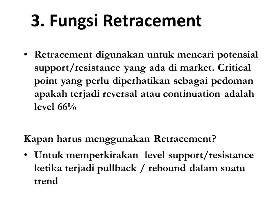 3. Fungsi Retracement Retracement digunakan untuk mencari potensial support/resistance yang ada di market. Critical point yang perlu diperhatikan seba