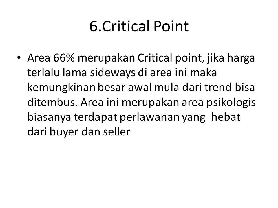6.Critical Point Area 66% merupakan Critical point, jika harga terlalu lama sideways di area ini maka kemungkinan besar awal mula dari trend bisa dite