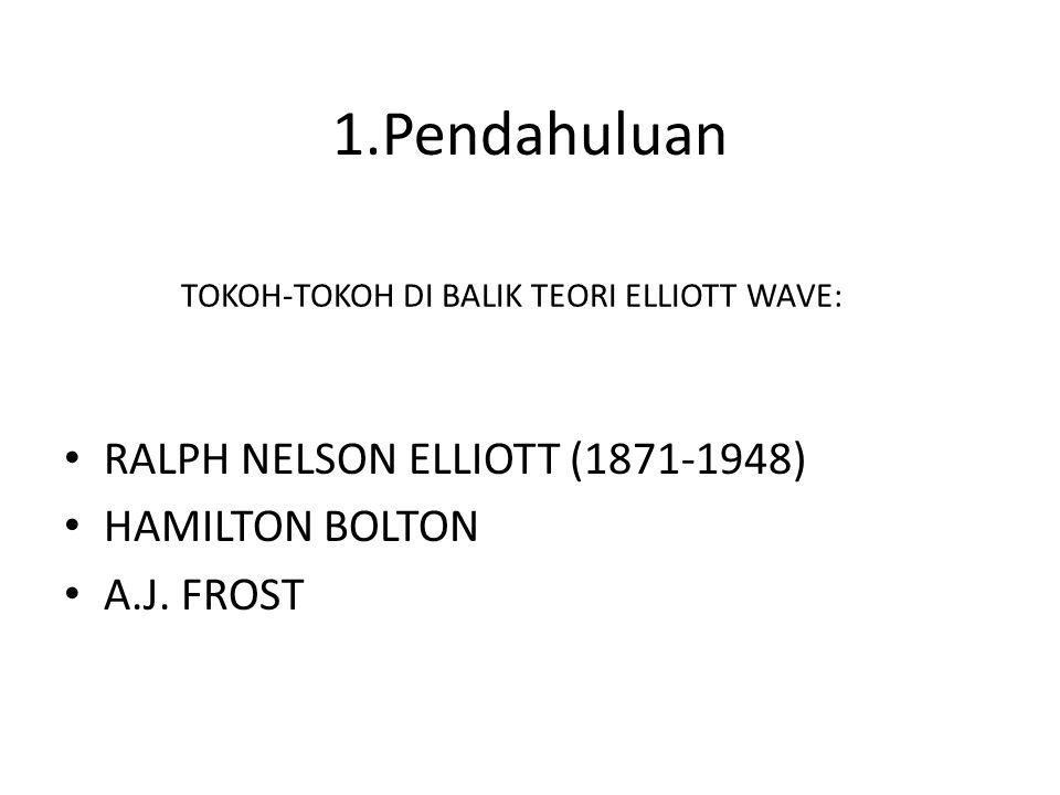 TOKOH-TOKOH DI BALIK TEORI ELLIOTT WAVE: RALPH NELSON ELLIOTT (1871-1948) HAMILTON BOLTON A.J. FROST 1.Pendahuluan