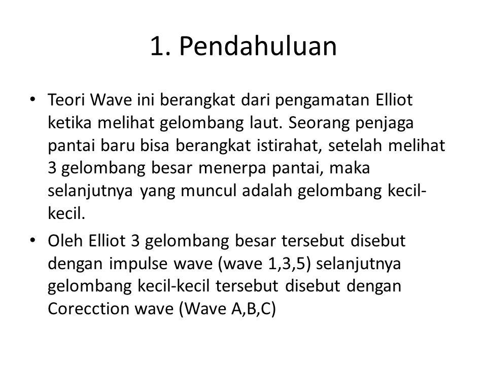 Teori Wave ini berangkat dari pengamatan Elliot ketika melihat gelombang laut. Seorang penjaga pantai baru bisa berangkat istirahat, setelah melihat 3
