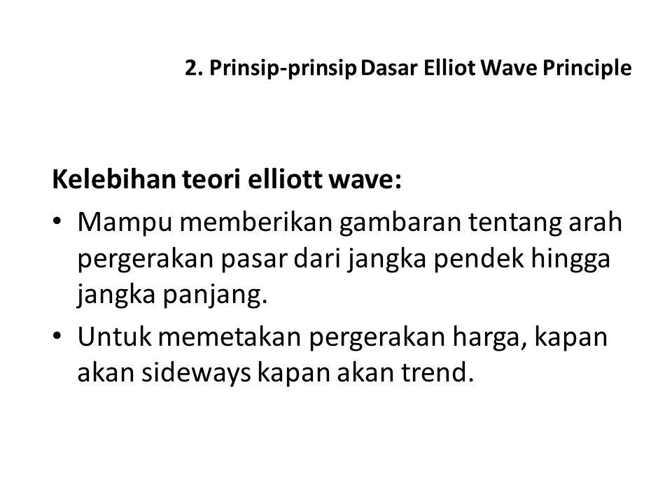 2. Prinsip-prinsip Dasar Elliot Wave Principle Kelebihan teori elliott wave: Mampu memberikan gambaran tentang arah pergerakan pasar dari jangka pende