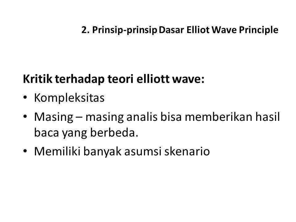 2. Prinsip-prinsip Dasar Elliot Wave Principle Kritik terhadap teori elliott wave: Kompleksitas Masing – masing analis bisa memberikan hasil baca yang
