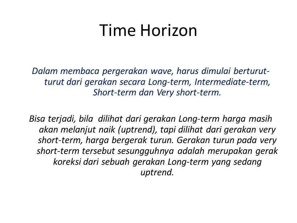 Time Horizon Dalam membaca pergerakan wave, harus dimulai berturut- turut dari gerakan secara Long-term, Intermediate-term, Short-term dan Very short-