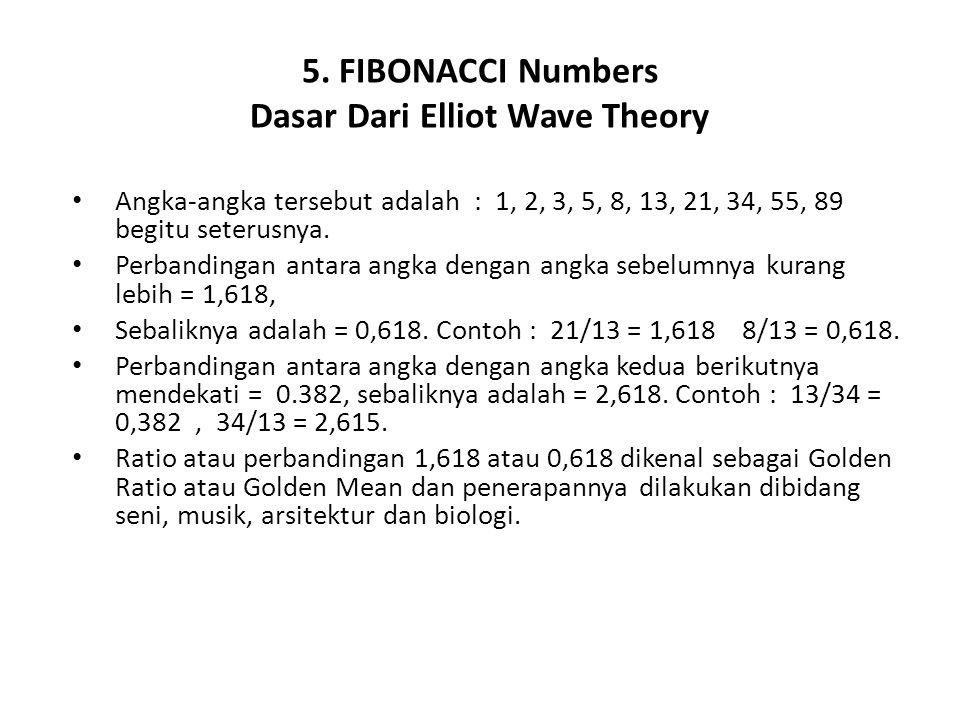 5. FIBONACCI Numbers Dasar Dari Elliot Wave Theory Angka-angka tersebut adalah : 1, 2, 3, 5, 8, 13, 21, 34, 55, 89 begitu seterusnya. Perbandingan ant