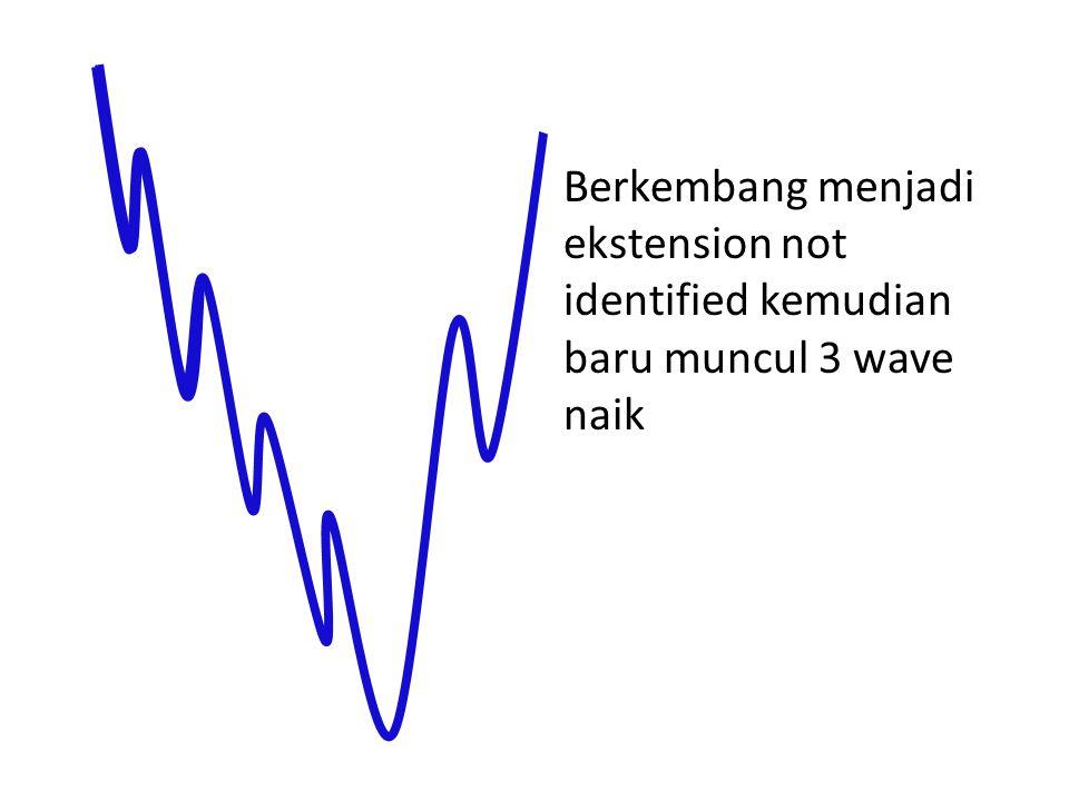 Berkembang menjadi ekstension not identified kemudian baru muncul 3 wave naik