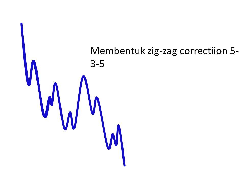 Membentuk zig-zag correctiion 5- 3-5
