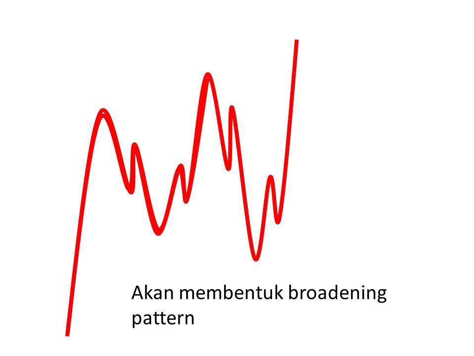 Akan membentuk broadening pattern