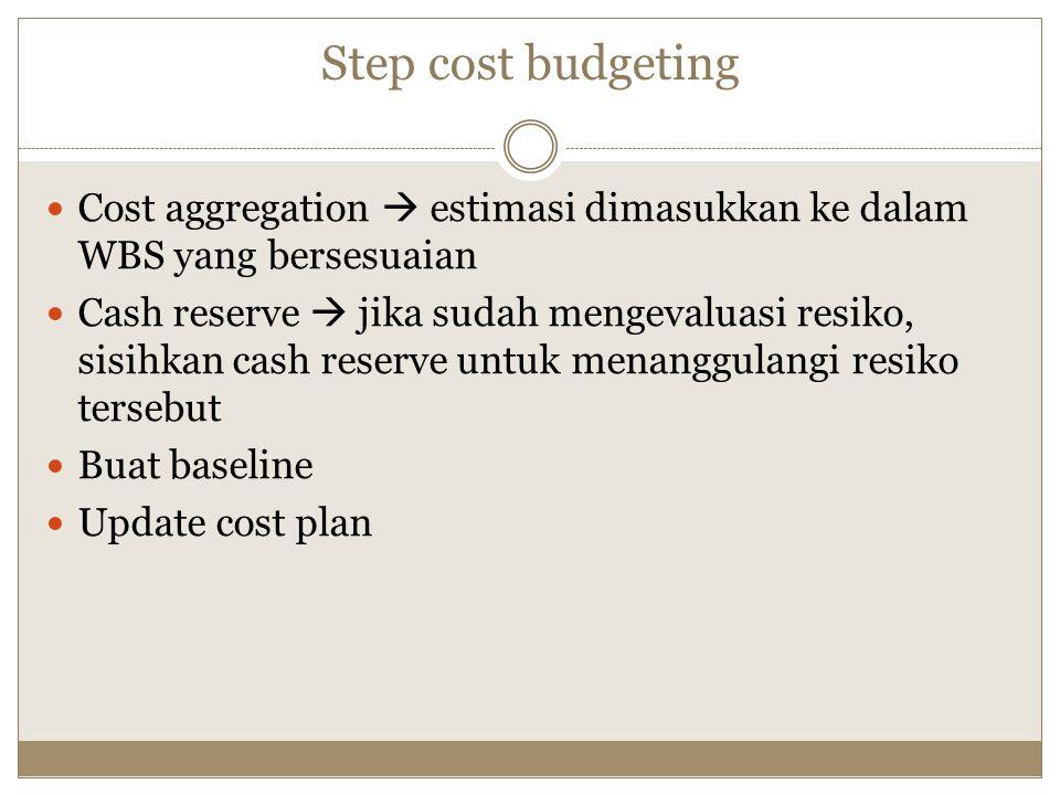 Step cost budgeting Cost aggregation  estimasi dimasukkan ke dalam WBS yang bersesuaian Cash reserve  jika sudah mengevaluasi resiko, sisihkan cash reserve untuk menanggulangi resiko tersebut Buat baseline Update cost plan