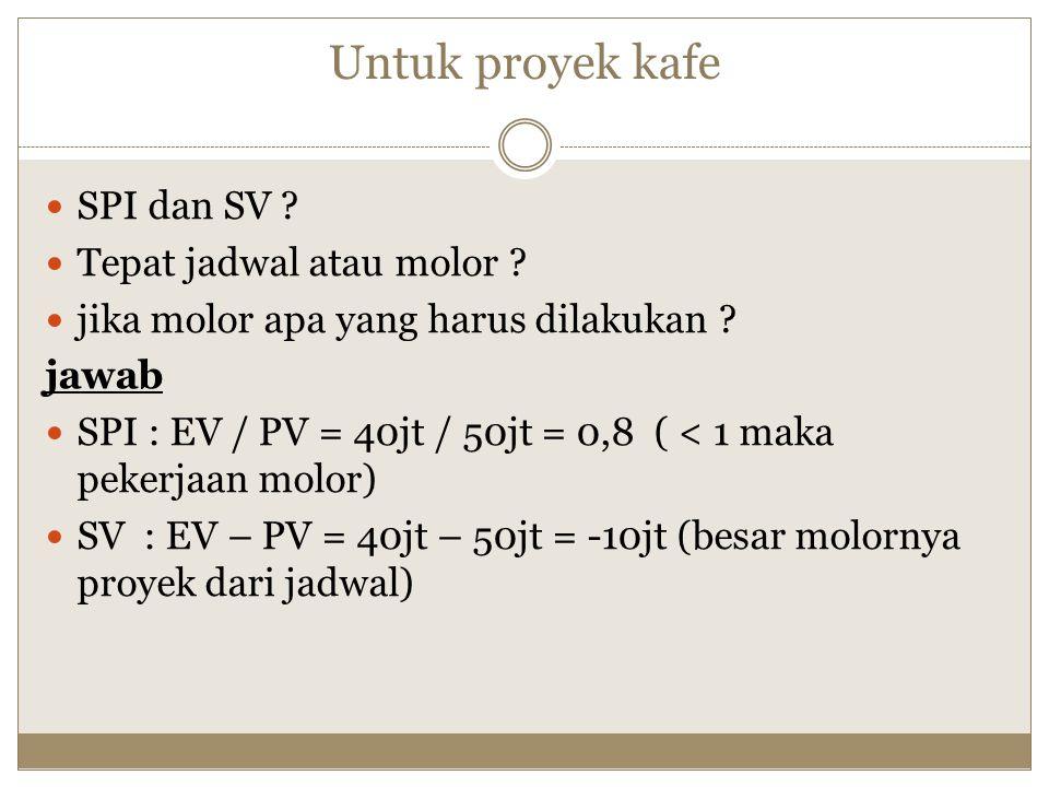 Untuk proyek kafe SPI dan SV ? Tepat jadwal atau molor ? jika molor apa yang harus dilakukan ? jawab SPI : EV / PV = 40jt / 50jt = 0,8 ( < 1 maka peke