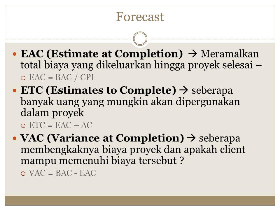 Forecast EAC (Estimate at Completion)  Meramalkan total biaya yang dikeluarkan hingga proyek selesai –  EAC = BAC / CPI ETC (Estimates to Complete)  seberapa banyak uang yang mungkin akan dipergunakan dalam proyek  ETC = EAC – AC VAC (Variance at Completion)  seberapa membengkaknya biaya proyek dan apakah client mampu memenuhi biaya tersebut .