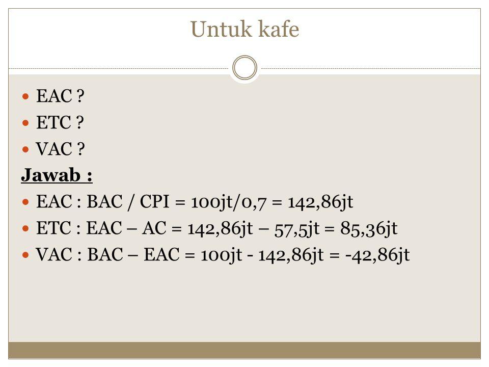 Untuk kafe EAC ? ETC ? VAC ? Jawab : EAC : BAC / CPI = 100jt/0,7 = 142,86jt ETC : EAC – AC = 142,86jt – 57,5jt = 85,36jt VAC : BAC – EAC = 100jt - 142