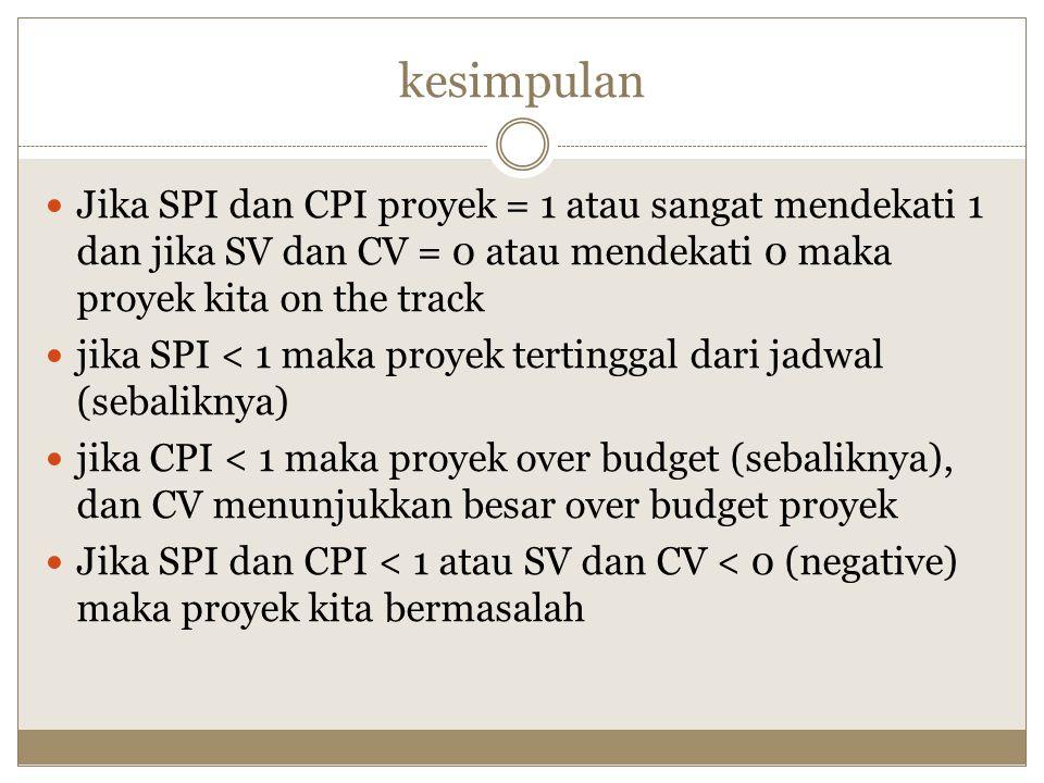 kesimpulan Jika SPI dan CPI proyek = 1 atau sangat mendekati 1 dan jika SV dan CV = 0 atau mendekati 0 maka proyek kita on the track jika SPI < 1 maka proyek tertinggal dari jadwal (sebaliknya) jika CPI < 1 maka proyek over budget (sebaliknya), dan CV menunjukkan besar over budget proyek Jika SPI dan CPI < 1 atau SV dan CV < 0 (negative) maka proyek kita bermasalah