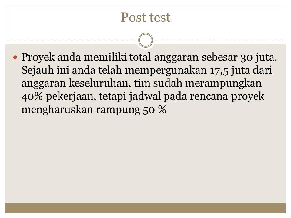 Post test Proyek anda memiliki total anggaran sebesar 30 juta.