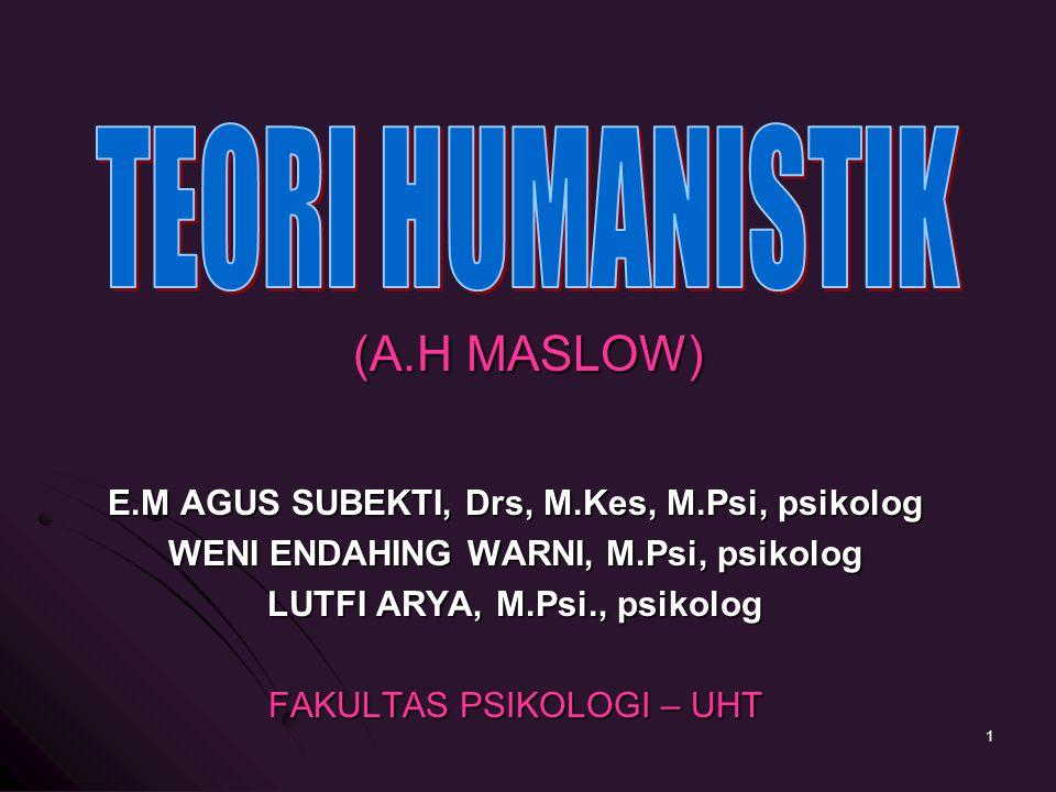 (A.H MASLOW) E.M AGUS SUBEKTI, Drs, M.Kes, M.Psi, psikolog WENI ENDAHING WARNI, M.Psi, psikolog LUTFI ARYA, M.Psi., psikolog FAKULTAS PSIKOLOGI – UHT 1